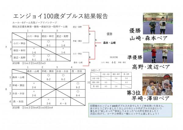 結果POP-001